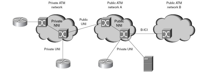 an overview of the asynchronous transfer mode atm and its widespread use in modern technology The ohio state university raj jain 4 atm networks: overview stm = synchronous transfer mode, atm = asynchronous transfer mode allows any-speed and even variable rate connection.