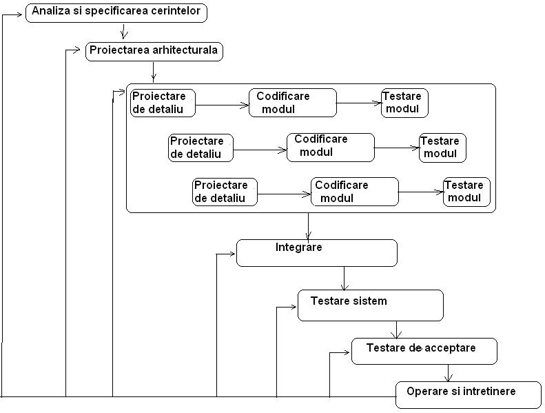 Diagrama ciclului de viață pinworms, Direcția oului viermei