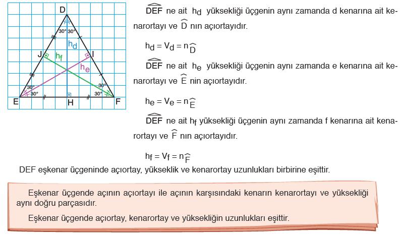 Ders Matematik Sinif 8 Ogrenme Alani Geometri Alt Ogrenme Alani