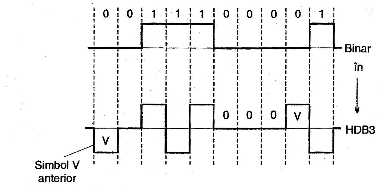 strategie privind știrile despre opțiunile binare opțiune binară în cuvinte simple
